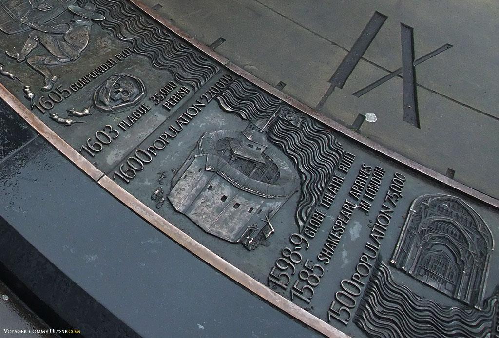 Cadran solaire retraçant les faits marquants de la ville de Londres depuis la fondation de la Tour de Londres, Tower of London.
